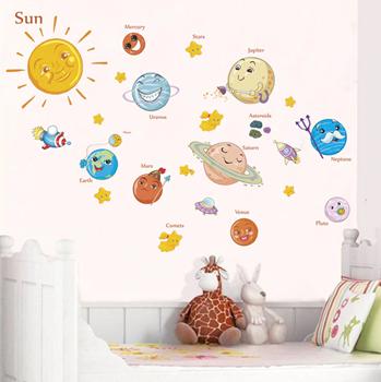 Obrázek Samolepky na zeď - Sluneční soustava
